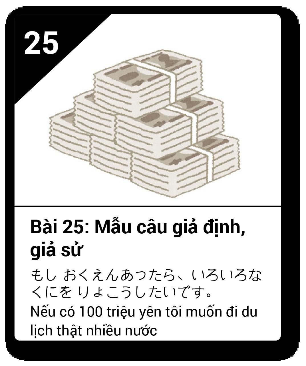 Từ vựng ngữ pháp Minna bài 25