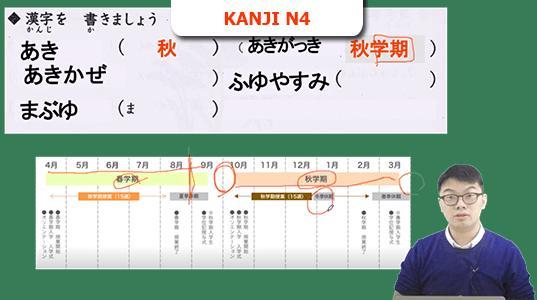 Kanji N5-N4