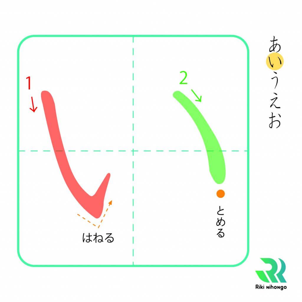 bảng chữ cái tiếng Nhật 1