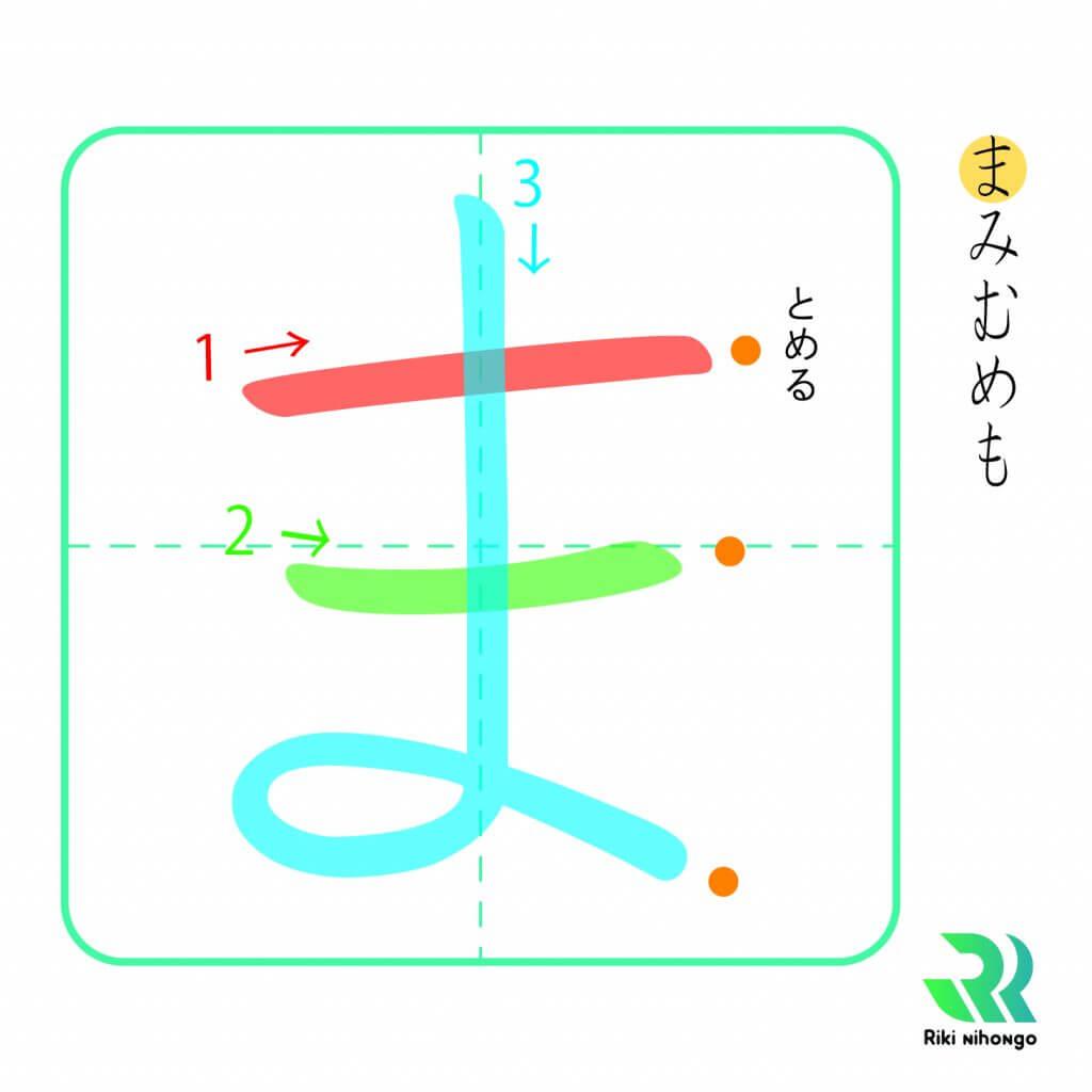 bảng chữ cái tiếng Nhật