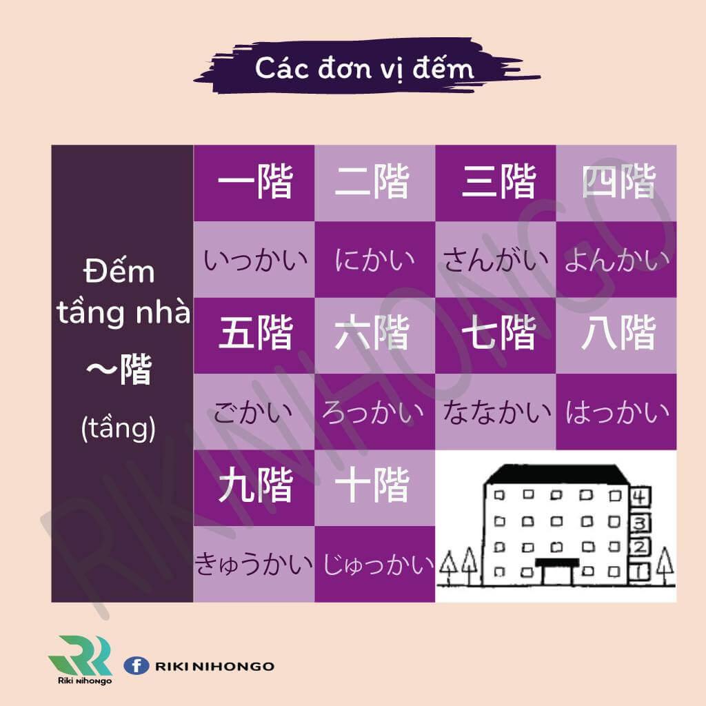 so-dem-tieng-nhat-dem-tang-nha